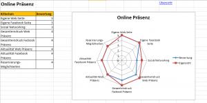Mystery Guest - Checkliste - (c) 2017 Genuss Grenzenlos - Analyse Online Präsenz